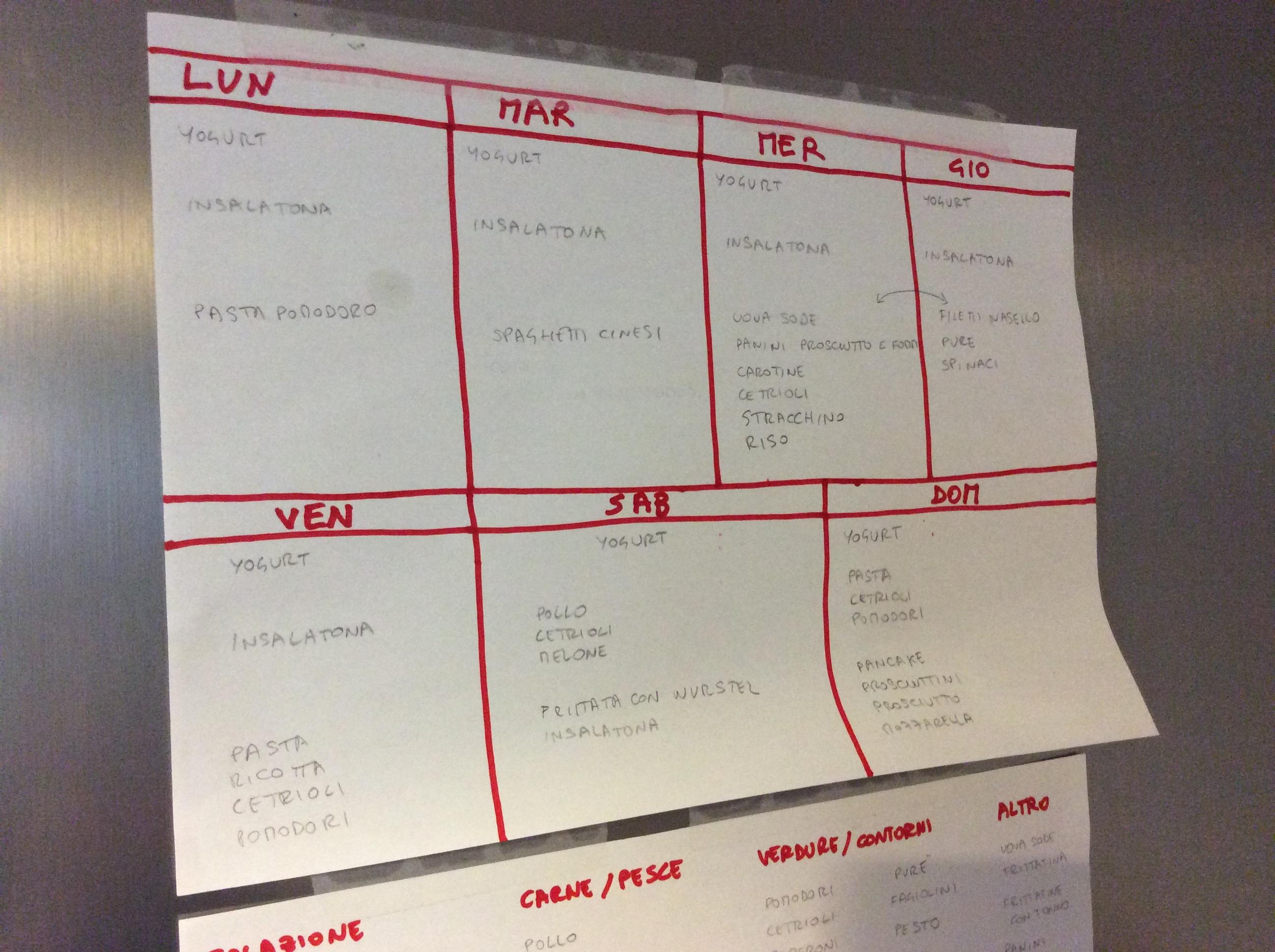 Come Organizzare I Pasti Settimanali come organizzare un menu settimanale - un metodo pratico